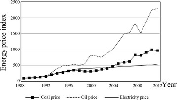 Green Mountain Energy rates